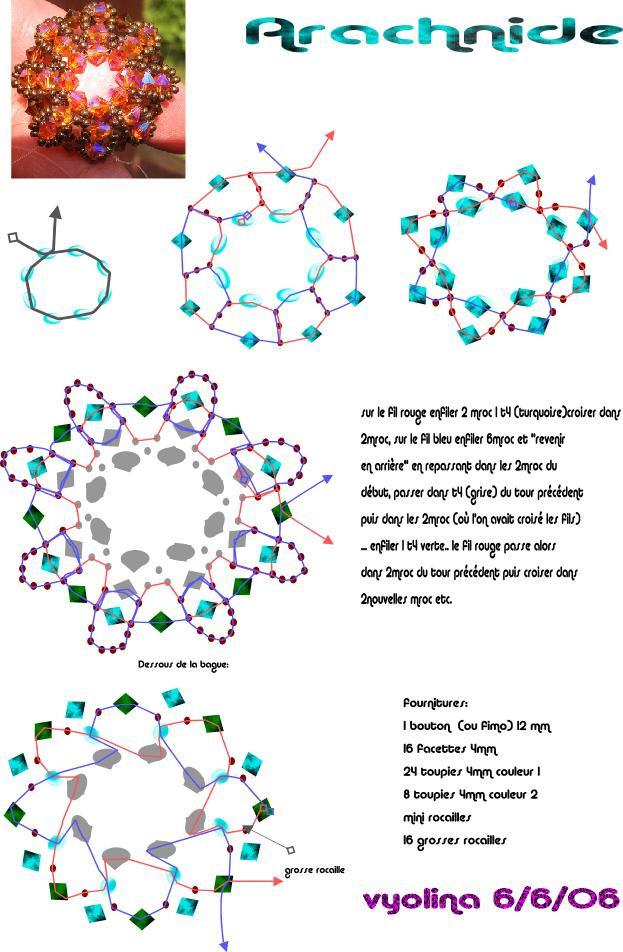 Bague en perle de swarovski schema